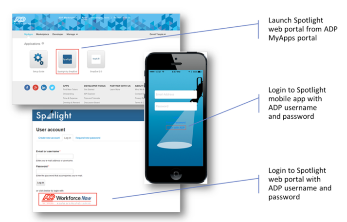 ADP Integrated Partner Single Sign-On to Spotlight