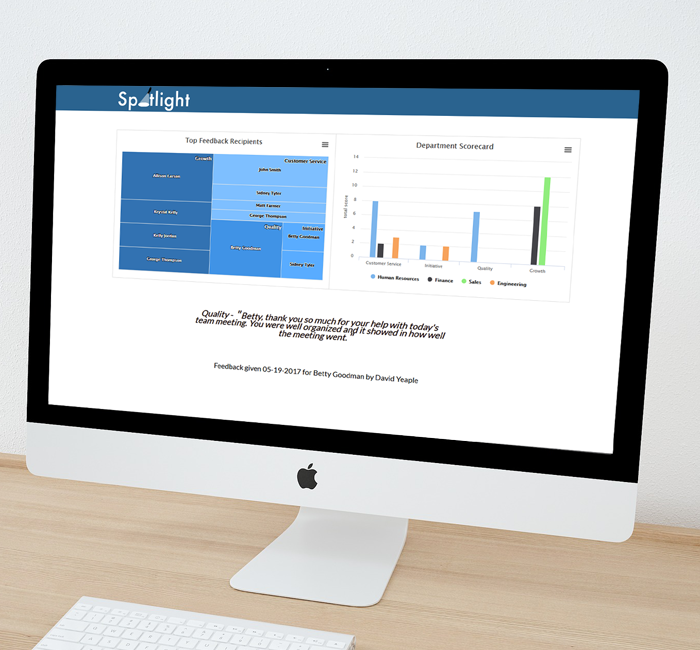 Spotlight Peer Employee Recognition Dashboard